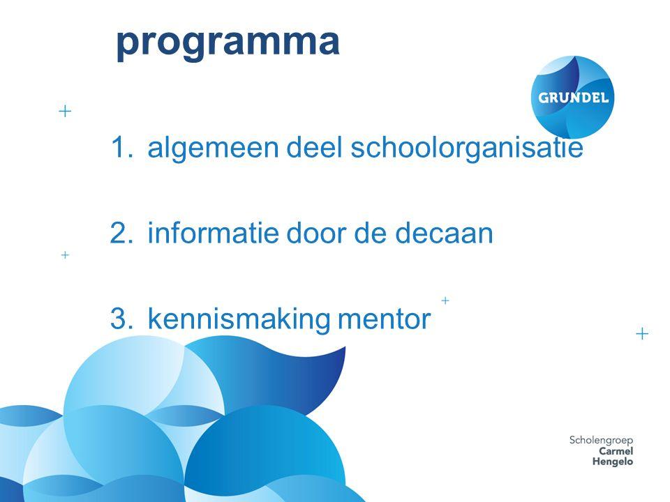 programma vanavond 1.algemeen deel schoolorganisatie 2.informatie door de decaan 3.kennismaking mentor