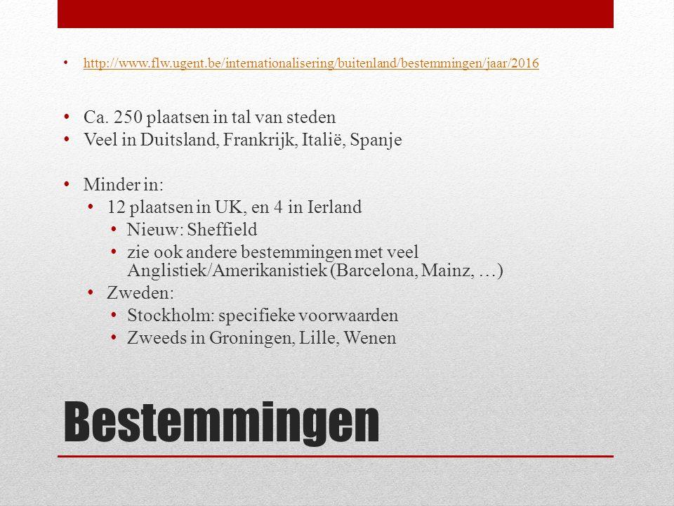 Bestemmingen http://www.flw.ugent.be/internationalisering/buitenland/bestemmingen/jaar/2016 Ca. 250 plaatsen in tal van steden Veel in Duitsland, Fran