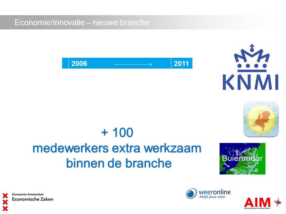 Economie/innovatie – nieuwe branche AMSTERDAM SMART CITY 13 20062011 + 100 medewerkers extra werkzaam binnen de branche binnen de branche