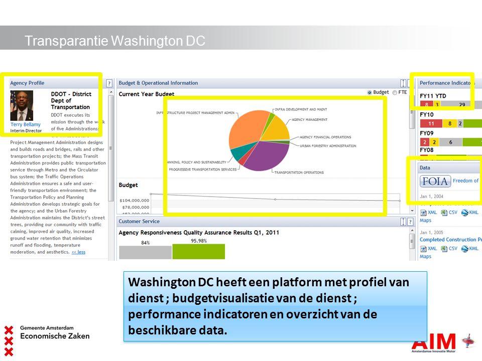 Transparantie Washington DC Washington DC heeft een platform met profiel van dienst ; budgetvisualisatie van de dienst ; performance indicatoren en overzicht van de beschikbare data.