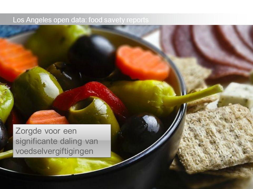 Los Angeles open data: food savety reports Zorgde voor een significante daling van voedselvergiftigingen