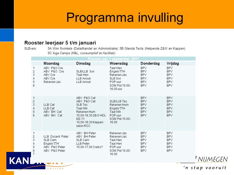 Programma invulling Rooster leerjaar 5 t/m januari SLB-ers: 5A Wim Swinkels (Detailhandel en Administratie), 5B Glenda Tecla (Helpende Z&W en Kappen) 5C Inge Camps (H&L, consumptief en facilitair) Rooster per 1 september 2011 MaandagDinsdagWoensdagDonderdagVrijdag 123456123456 ABV P&O Cre ABV Cre Rekenen Jac SLB/LLB Swi Taal Hen LLB Anouk Taal Hen Engels TTH Rekenen Jac SLB Swi POP-uur SOM Pel 15.00- 16.00 uur BPV 123456123456 LLB Cat ABV BH Cat ABV P&O Cat SLB Tec Taal Nih Rekenen Hum 15.00-16.30 Z&W HDL M2.11 15.00-16.30 Kappen salon ROC SLB/LLB Tec Rekenen Hum Engels TTH Taal Nih POP-uur SOM Pel 15.00- 16.00 BPV 12345671234567 LLB Docent Peter SLB Cam Engels TTH ABV P&O Peter ABV BH Peter SLB Cam LLB Peter 15.00-17.00 Crebo.