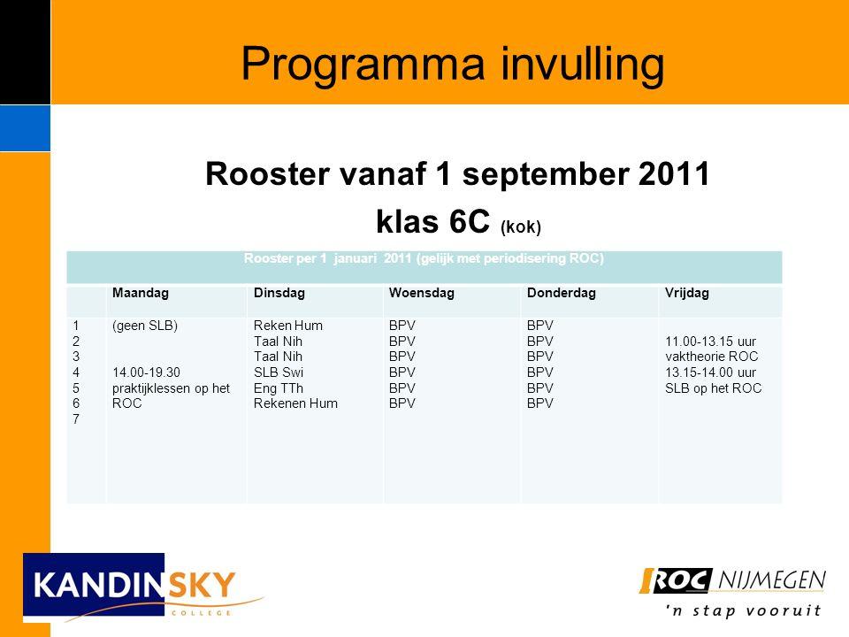Programma invulling Rooster vanaf 1 september 2011 klas 6C (kok) Rooster per 1 januari 2011 (gelijk met periodisering ROC) MaandagDinsdagWoensdagDonderdagVrijdag 12345671234567 (geen SLB) 14.00-19.30 praktijklessen op het ROC Reken Hum Taal Nih Taal Nih SLB Swi Eng TTh Rekenen Hum BPV 11.00-13.15 uur vaktheorie ROC 13.15-14.00 uur SLB op het ROC