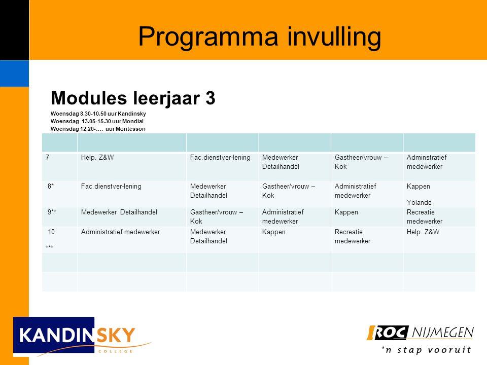 Programma invulling Modules leerjaar 3 Woensdag 8.30-10.50 uur Kandinsky Woensdag 13.05-15.30 uur Mondial Woensdag 12.20-…. uur Montessori 7Help. Z&WF