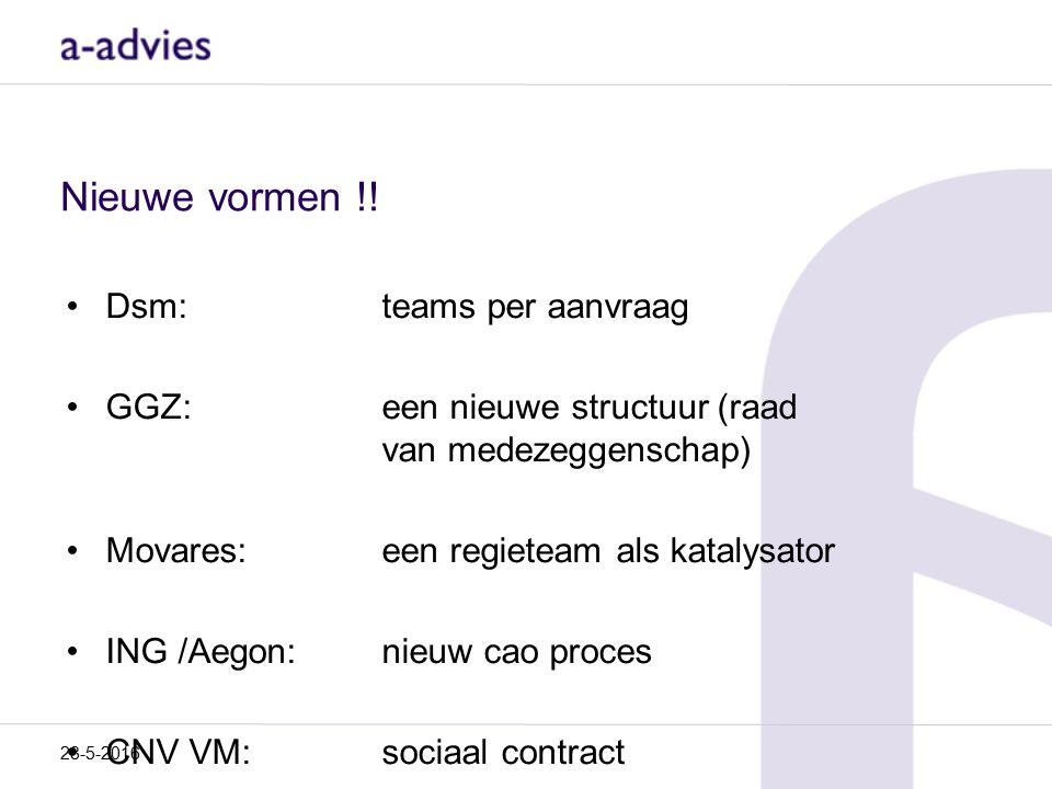 Nieuwe vormen !! Dsm: teams per aanvraag GGZ:een nieuwe structuur (raad van medezeggenschap) Movares:een regieteam als katalysator ING /Aegon:nieuw ca