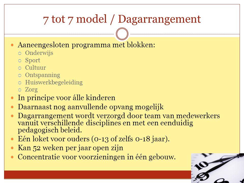 7 tot 7 model / Dagarrangement Aaneengesloten programma met blokken:  Onderwijs  Sport  Cultuur  Ontspanning  Huiswerkbegeleiding  Zorg In principe voor álle kinderen Daarnaast nog aanvullende opvang mogelijk Dagarrangement wordt verzorgd door team van medewerkers vanuit verschillende disciplines en met een eenduidig pedagogisch beleid.