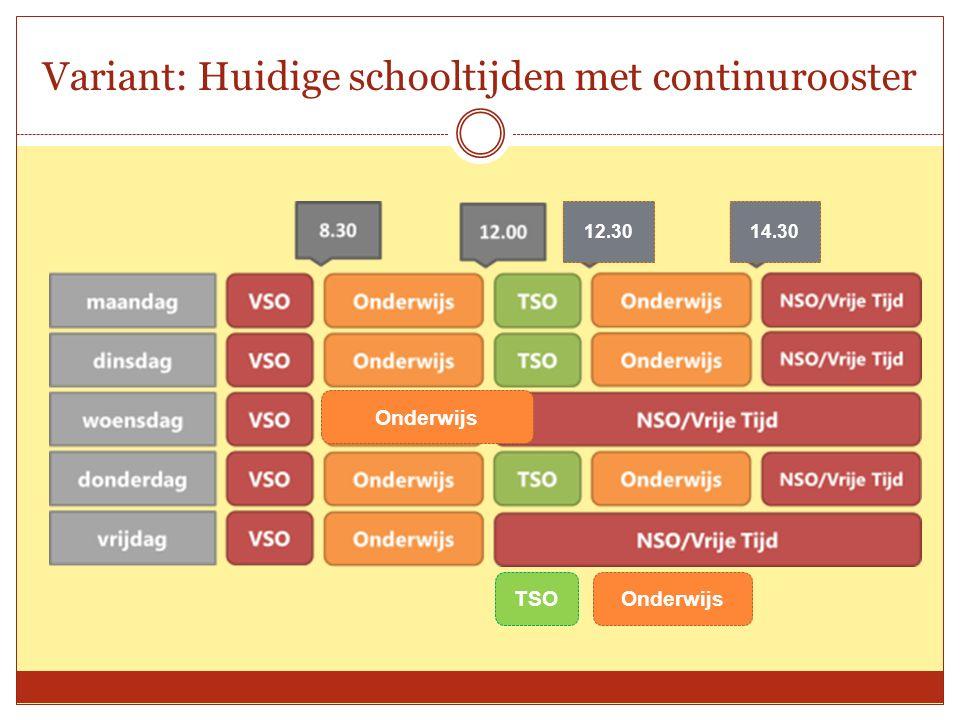 Variant: Huidige schooltijden met continurooster 12.3014.30 Onderwijs TSOOnderwijs