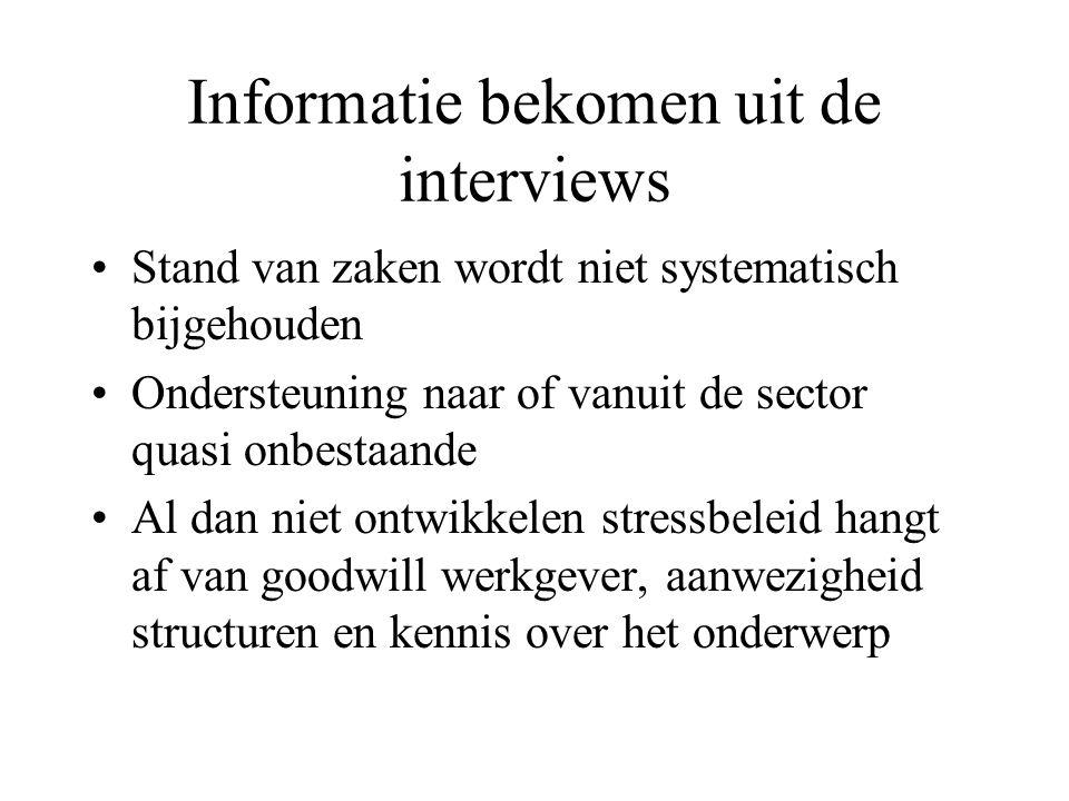 Informatie bekomen uit de interviews Stand van zaken wordt niet systematisch bijgehouden Ondersteuning naar of vanuit de sector quasi onbestaande Al d
