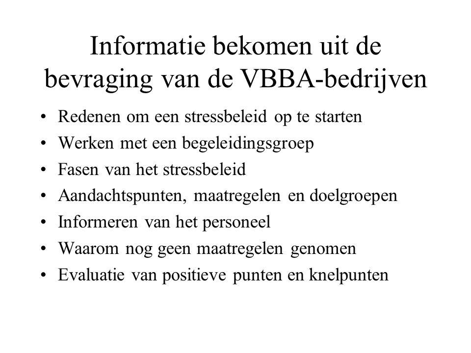 Informatie bekomen uit de bevraging van de VBBA-bedrijven Redenen om een stressbeleid op te starten Werken met een begeleidingsgroep Fasen van het str