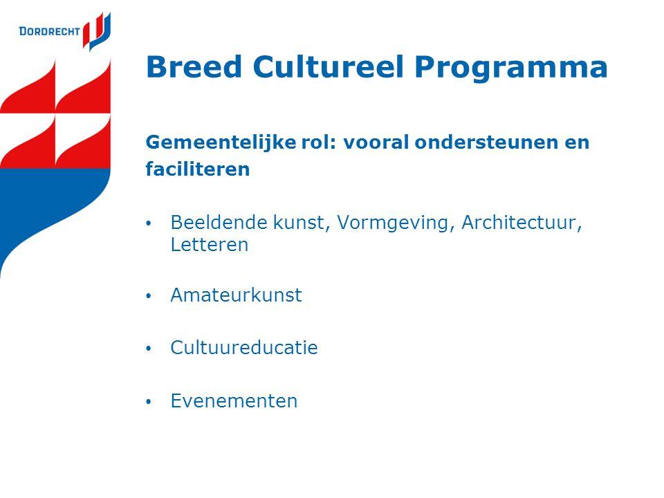 Breed Cultureel Programma Gemeentelijke rol: vooral ondersteunen en faciliteren Beeldende kunst, Vormgeving, Architectuur, Letteren Amateurkunst Cultuureducatie Evenementen