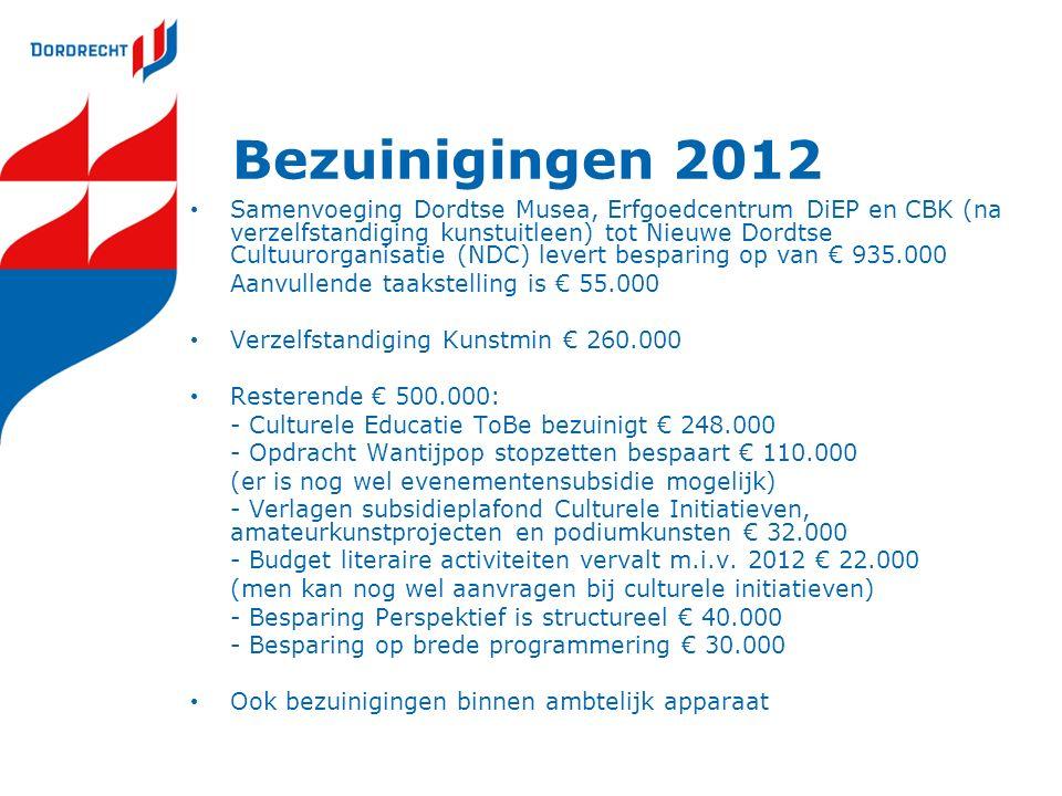 Bezuinigingen 2012 Samenvoeging Dordtse Musea, Erfgoedcentrum DiEP en CBK (na verzelfstandiging kunstuitleen) tot Nieuwe Dordtse Cultuurorganisatie (NDC) levert besparing op van € 935.000 Aanvullende taakstelling is € 55.000 Verzelfstandiging Kunstmin € 260.000 Resterende € 500.000: - Culturele Educatie ToBe bezuinigt € 248.000 - Opdracht Wantijpop stopzetten bespaart € 110.000 (er is nog wel evenementensubsidie mogelijk) - Verlagen subsidieplafond Culturele Initiatieven, amateurkunstprojecten en podiumkunsten € 32.000 - Budget literaire activiteiten vervalt m.i.v.