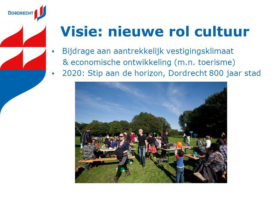 Visie: nieuwe rol cultuur Bijdrage aan aantrekkelijk vestigingsklimaat & economische ontwikkeling (m.n.