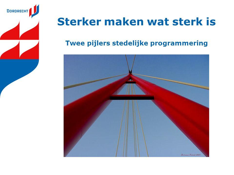 Sterker maken wat sterk is Twee pijlers stedelijke programmering