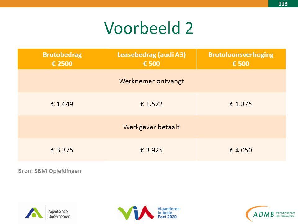 113 Voorbeeld 2 Bron: SBM Opleidingen Brutobedrag € 2500 Leasebedrag (audi A3) € 500 Brutoloonsverhoging € 500 Werknemer ontvangt € 1.649€ 1.572€ 1.875 Werkgever betaalt € 3.375€ 3.925€ 4.050