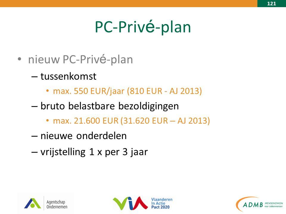 121 PC-Priv é -plan nieuw PC-Priv é -plan – tussenkomst max.