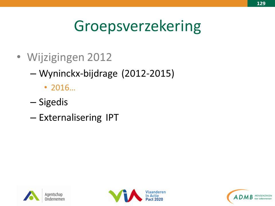 129 Groepsverzekering Wijzigingen 2012 – Wyninckx-bijdrage (2012-2015) 2016… – Sigedis – Externalisering IPT