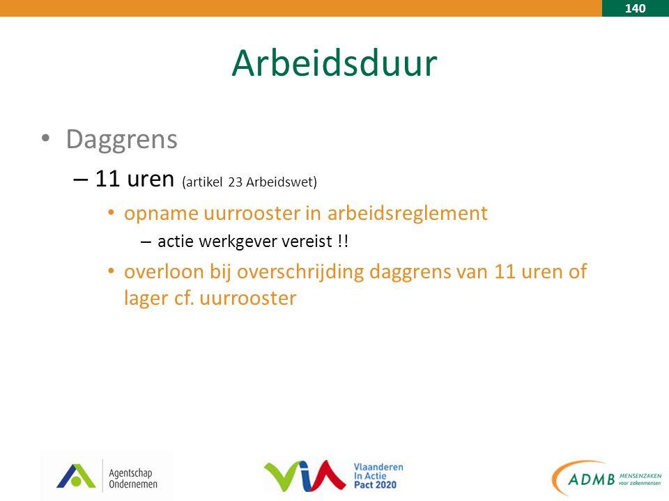 140 Arbeidsduur Daggrens – 11 uren (artikel 23 Arbeidswet) opname uurrooster in arbeidsreglement – actie werkgever vereist !.