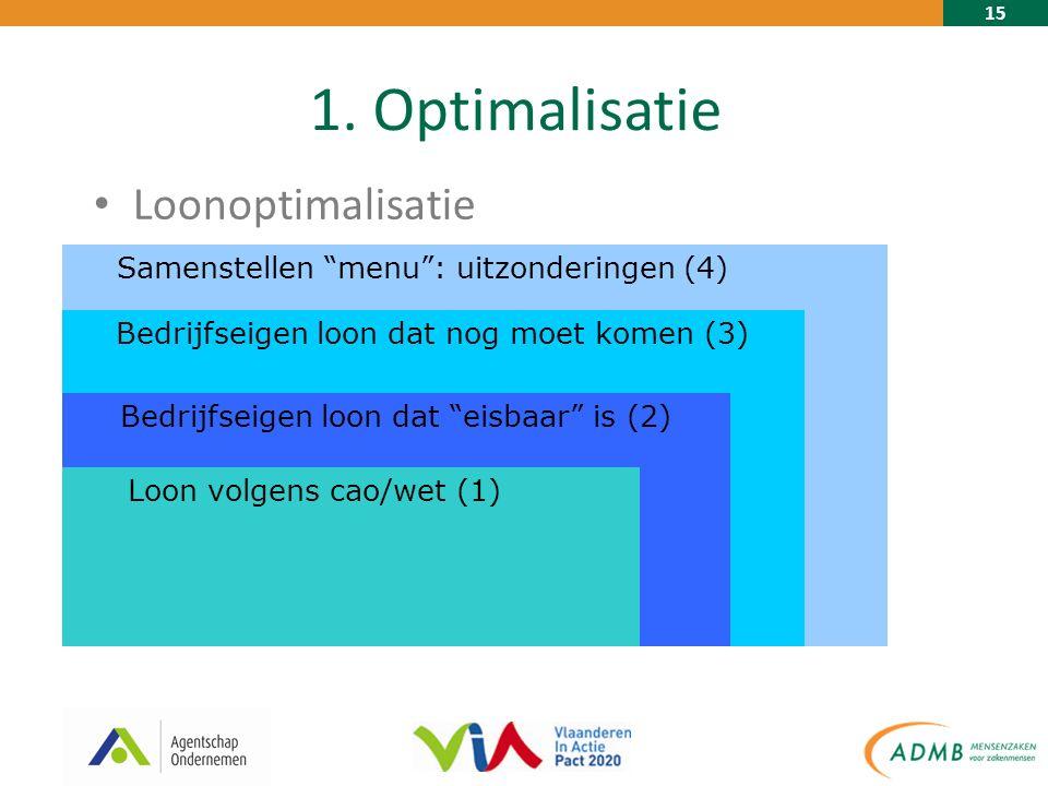 """15 1. Optimalisatie Loonoptimalisatie Samenstellen """"menu"""": uitzonderingen (4) Bedrijfseigen loon dat nog moet komen (3) Bedrijfseigen loon dat """"eisbaa"""