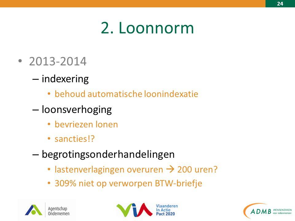 24 2. Loonnorm 2013-2014 – indexering behoud automatische loonindexatie – loonsverhoging bevriezen lonen sancties!? – begrotingsonderhandelingen laste