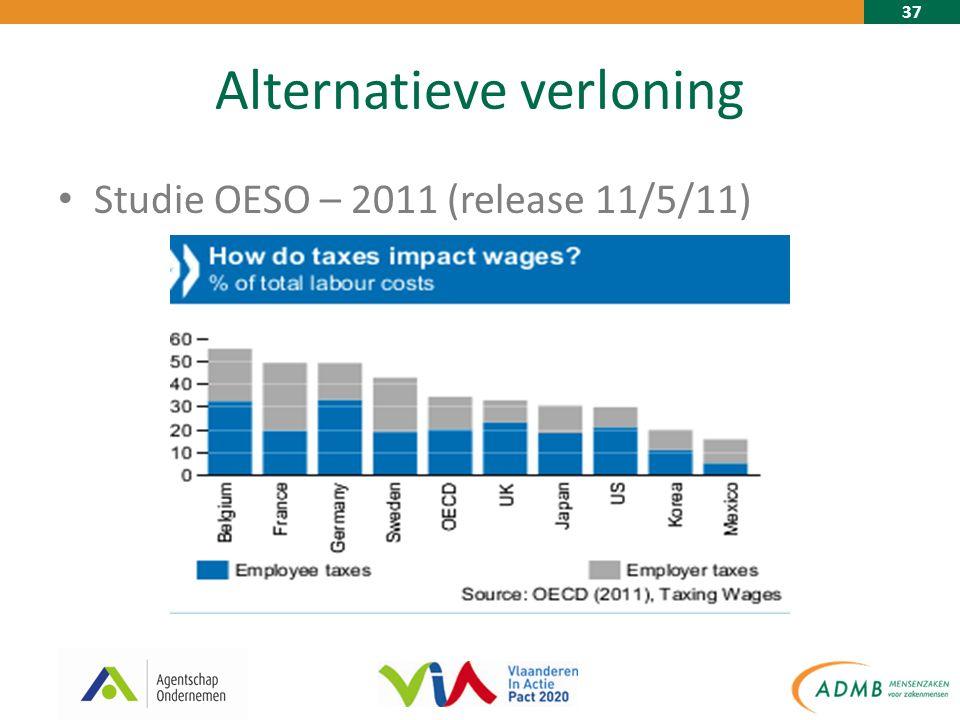 37 Alternatieve verloning Studie OESO – 2011 (release 11/5/11)