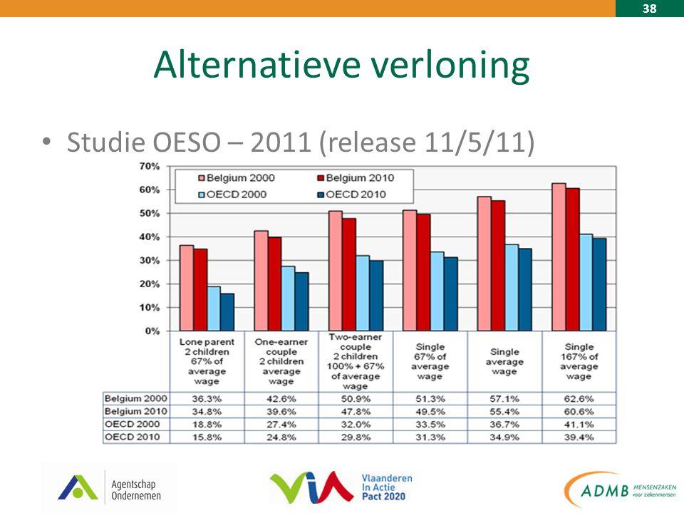 38 Alternatieve verloning Studie OESO – 2011 (release 11/5/11)