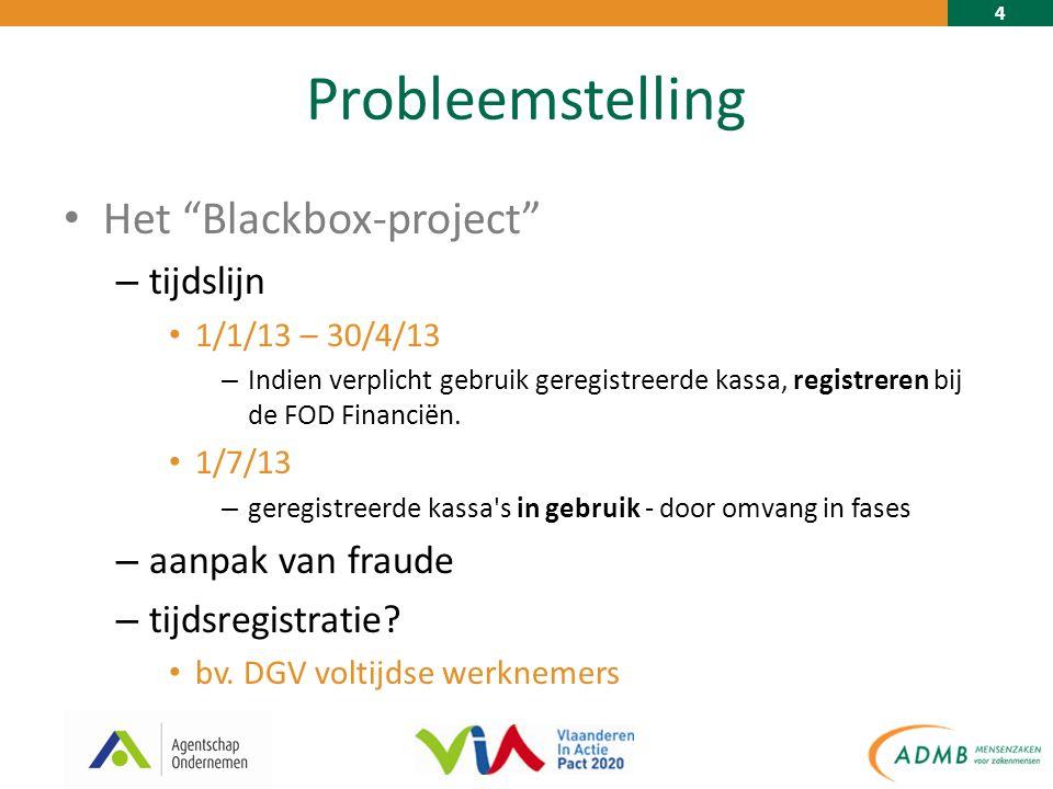 4 Probleemstelling Het Blackbox-project – tijdslijn 1/1/13 – 30/4/13 – Indien verplicht gebruik geregistreerde kassa, registreren bij de FOD Financiën.