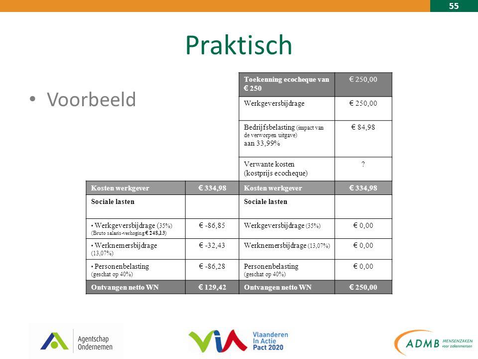 55 Praktisch Voorbeeld Toekenning ecocheque van € 250 € 250,00 Werkgeversbijdrage € 250,00 Bedrijfsbelasting (impact van de verworpen uitgave) aan 33,99% € 84,98 Verwante kosten (kostprijs ecocheque) .