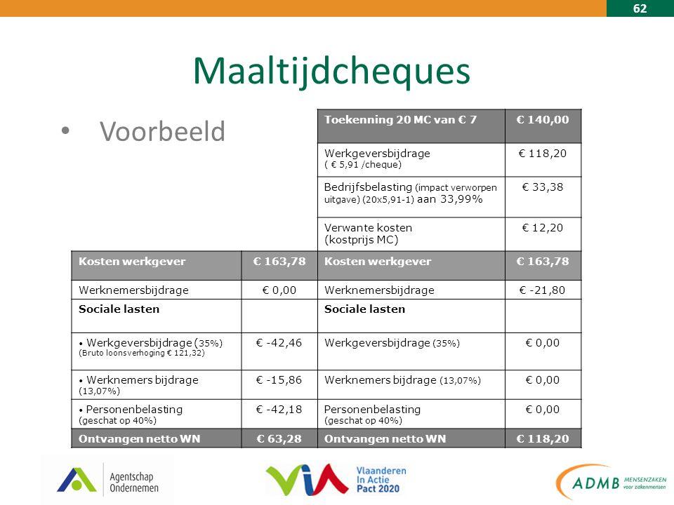 62 Maaltijdcheques Voorbeeld Toekenning 20 MC van € 7€ 140,00 Werkgeversbijdrage ( € 5,91 /cheque) € 118,20 Bedrijfsbelasting (impact verworpen uitgave) (20x5,91-1) aan 33,99% € 33,38 Verwante kosten (kostprijs MC) € 12,20 Kosten werkgever€ 163,78Kosten werkgever€ 163,78 Werknemersbijdrage€ 0,00Werknemersbijdrage€ -21,80 Sociale lasten Werkgeversbijdrage ( 35%) (Bruto loonsverhoging € 121,32) € -42,46Werkgeversbijdrage (35%) € 0,00 Werknemers bijdrage (13,07%) € -15,86Werknemers bijdrage (13,07%) € 0,00 Personenbelasting (geschat op 40%) € -42,18Personenbelasting (geschat op 40%) € 0,00 Ontvangen netto WN€ 63,28Ontvangen netto WN€ 118,20