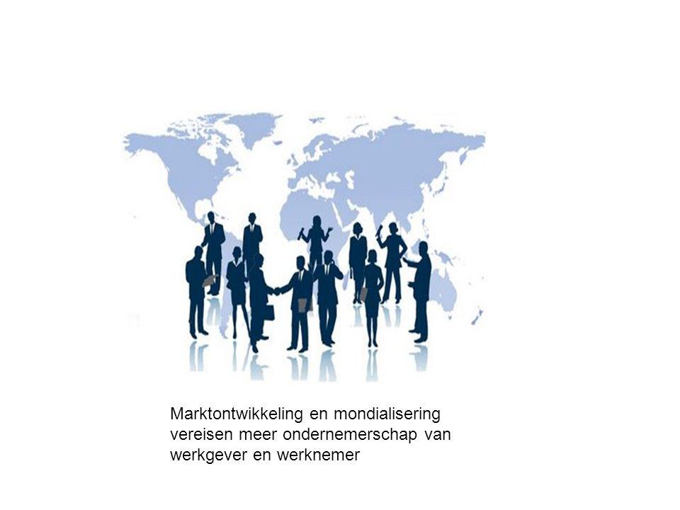 Marktontwikkeling en mondialisering vereisen meer ondernemerschap van werkgever en werknemer