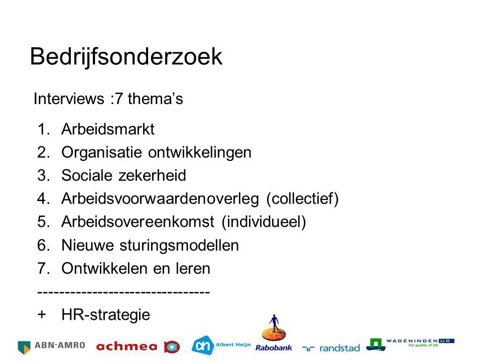 Bedrijfsonderzoek Interviews :7 thema's 1.Arbeidsmarkt 2.Organisatie ontwikkelingen 3.Sociale zekerheid 4.Arbeidsvoorwaardenoverleg (collectief) 5.Arb