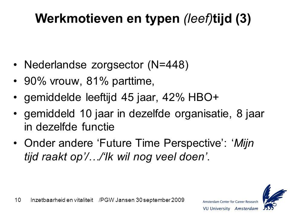 10Inzetbaarheid en vitaliteit /PGW Jansen 30 september 2009 Werkmotieven en typen (leef)tijd (3) Nederlandse zorgsector (N=448) 90% vrouw, 81% parttime, gemiddelde leeftijd 45 jaar, 42% HBO+ gemiddeld 10 jaar in dezelfde organisatie, 8 jaar in dezelfde functie Onder andere 'Future Time Perspective': 'Mijn tijd raakt op'/…/'Ik wil nog veel doen'.