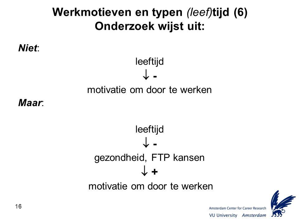 16 Werkmotieven en typen (leef)tijd (6) Onderzoek wijst uit: Niet: leeftijd  - motivatie om door te werken Maar: leeftijd  - gezondheid, FTP kansen  + motivatie om door te werken