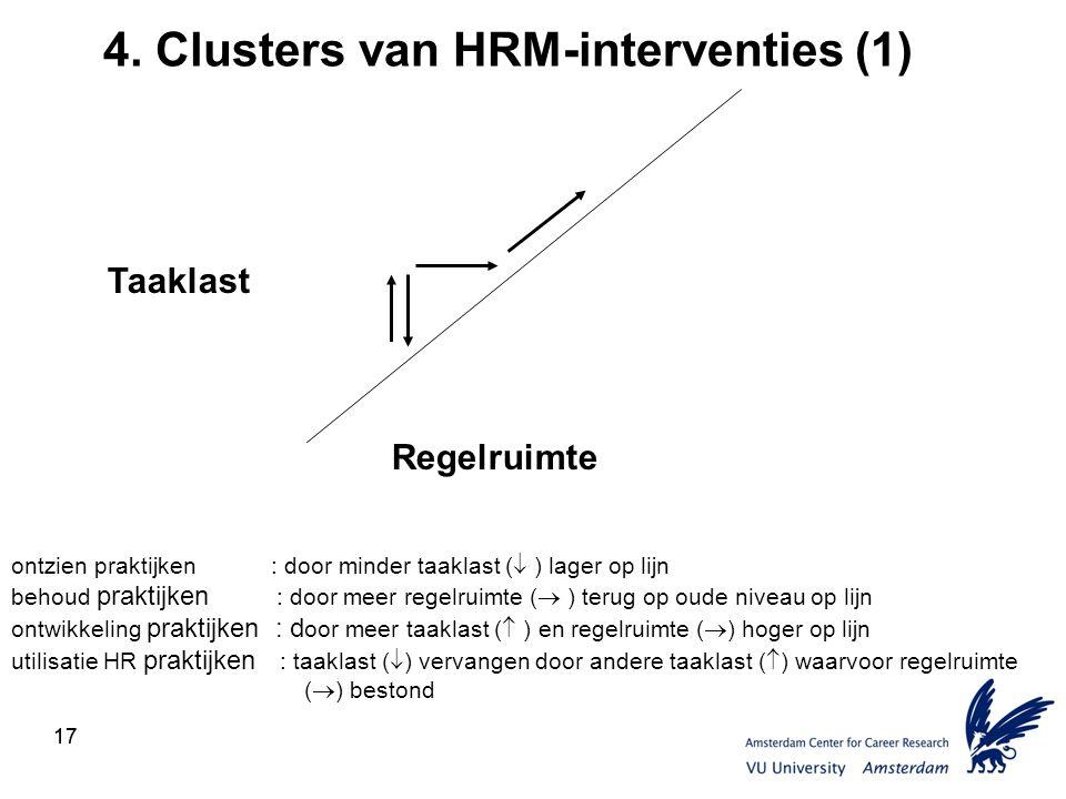 17 4. Clusters van HRM-interventies (1) Regelruimte Taaklast ontzien praktijken : door minder taaklast (  ) lager op lijn behoud praktijken : door me