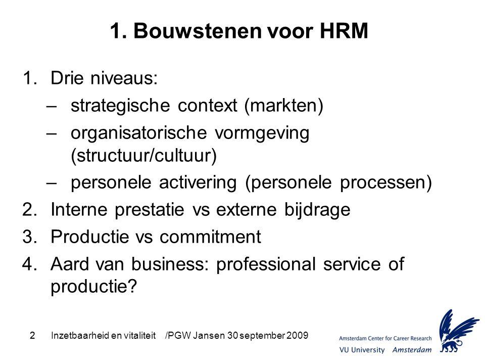 2Inzetbaarheid en vitaliteit /PGW Jansen 30 september 20092 1. Bouwstenen voor HRM 1.Drie niveaus: –strategische context (markten) –organisatorische v
