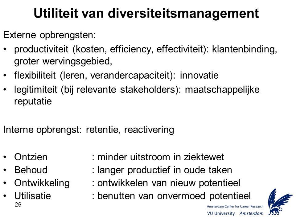 26 Utiliteit van diversiteitsmanagement Externe opbrengsten: productiviteit (kosten, efficiency, effectiviteit): klantenbinding, groter wervingsgebied