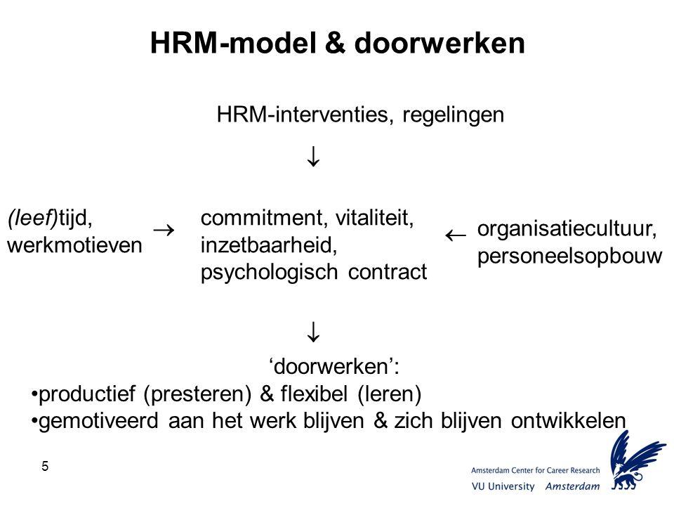 5 HRM-model & doorwerken HRM-interventies, regelingen (leef)tijd, werkmotieven organisatiecultuur, personeelsopbouw 'doorwerken': productief (presteren) & flexibel (leren) gemotiveerd aan het werk blijven & zich blijven ontwikkelen     commitment, vitaliteit, inzetbaarheid, psychologisch contract