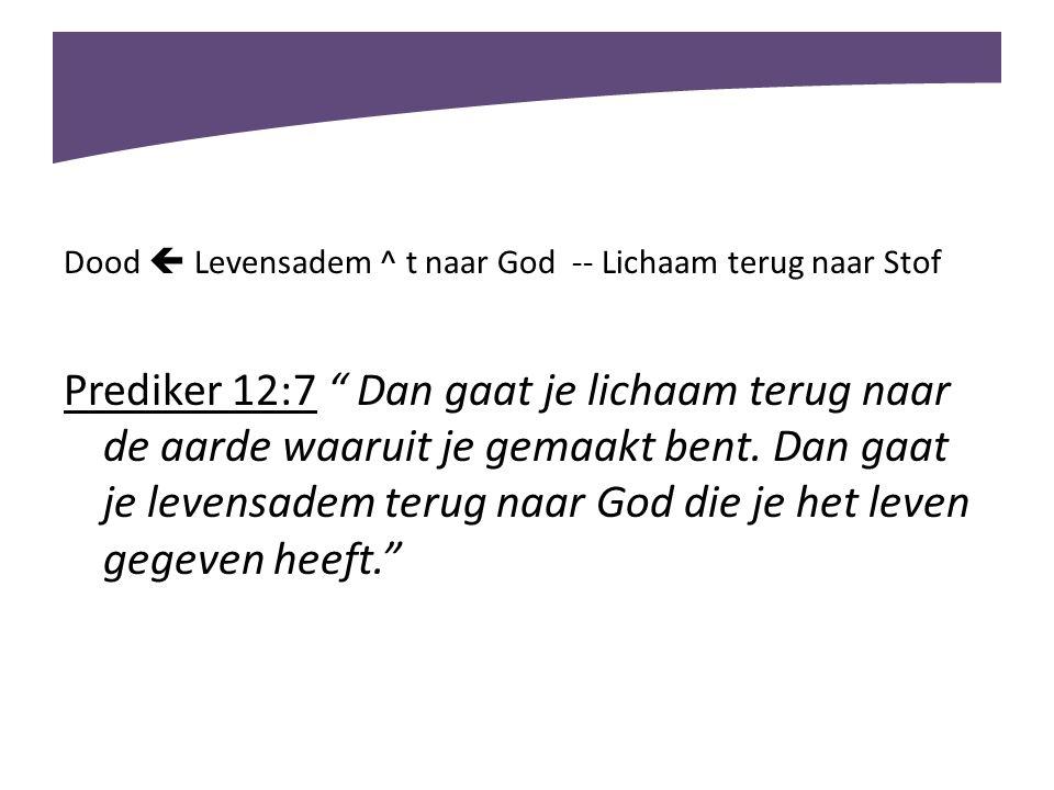 """Dood  Levensadem ^ t naar God -- Lichaam terug naar Stof Prediker 12:7 """" Dan gaat je lichaam terug naar de aarde waaruit je gemaakt bent. Dan gaat je"""