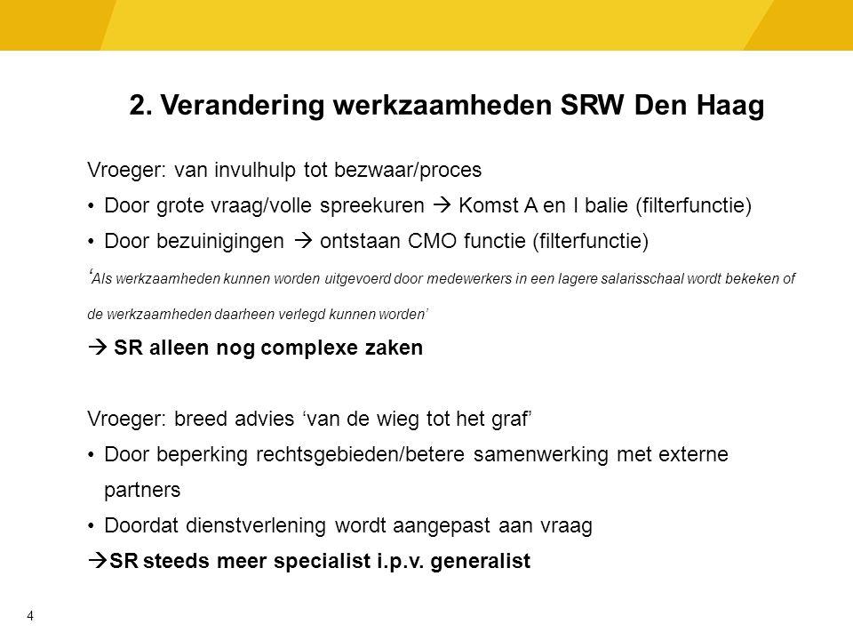 2. Verandering werkzaamheden SRW Den Haag Vroeger: van invulhulp tot bezwaar/proces Door grote vraag/volle spreekuren  Komst A en I balie (filterfunc