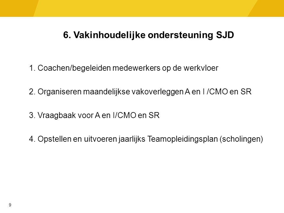 6. Vakinhoudelijke ondersteuning SJD 1. Coachen/begeleiden medewerkers op de werkvloer 2.
