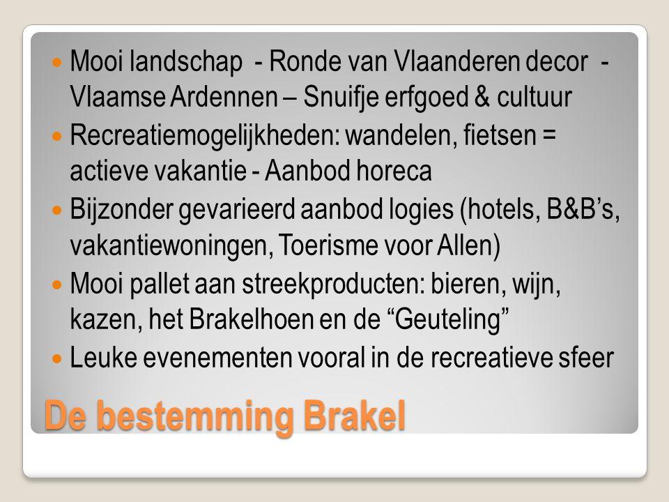 De bestemming Brakel Mooi landschap - Ronde van Vlaanderen decor - Vlaamse Ardennen – Snuifje erfgoed & cultuur Recreatiemogelijkheden: wandelen, fiet