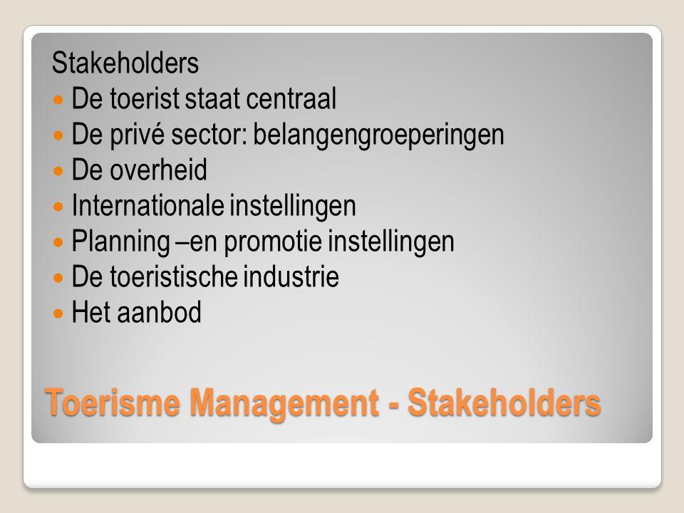 Stakeholders De toerist staat centraal De privé sector: belangengroeperingen De overheid Internationale instellingen Planning –en promotie instellinge