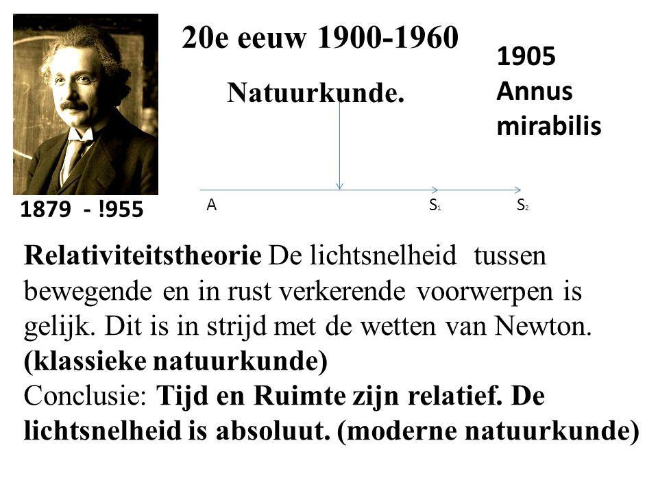 20e eeuw 1900-1960 Relativiteitstheorie De lichtsnelheid tussen bewegende en in rust verkerende voorwerpen is gelijk.