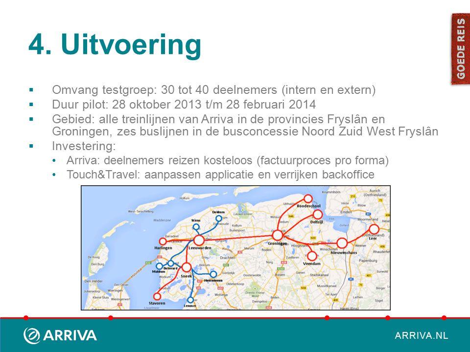 ARRIVA.NL 4.