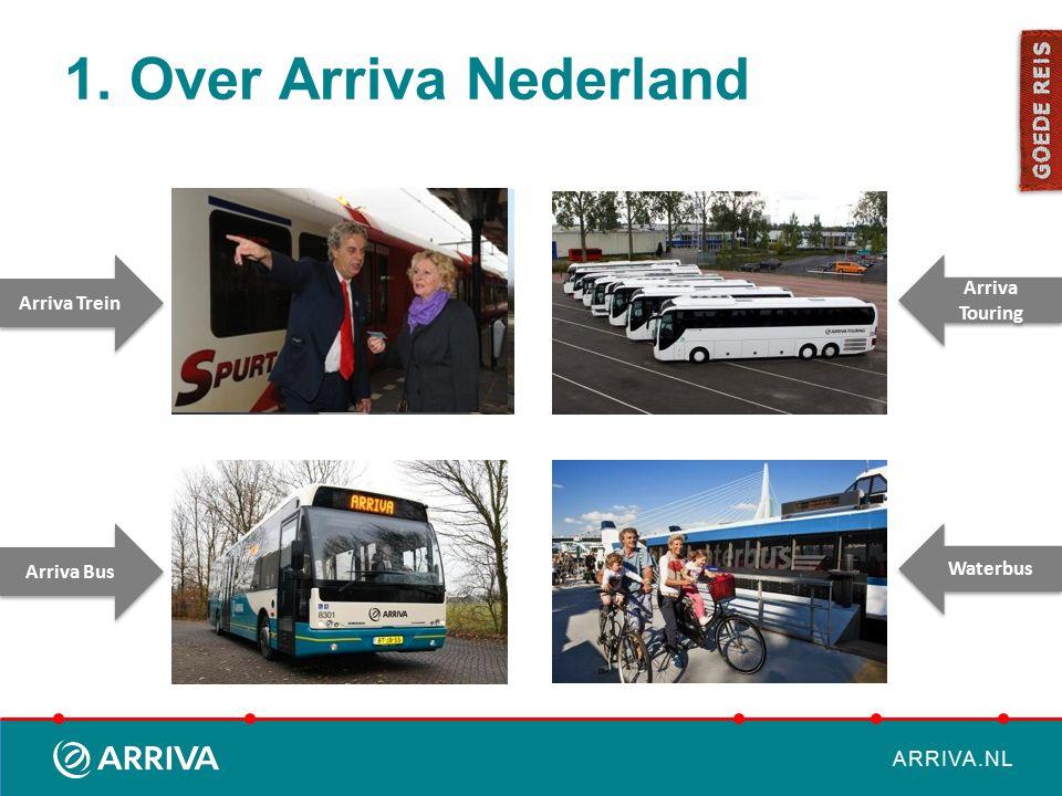 ARRIVA.NL 1. Over Arriva Nederland Arriva Trein Arriva Bus Arriva Touring Waterbus
