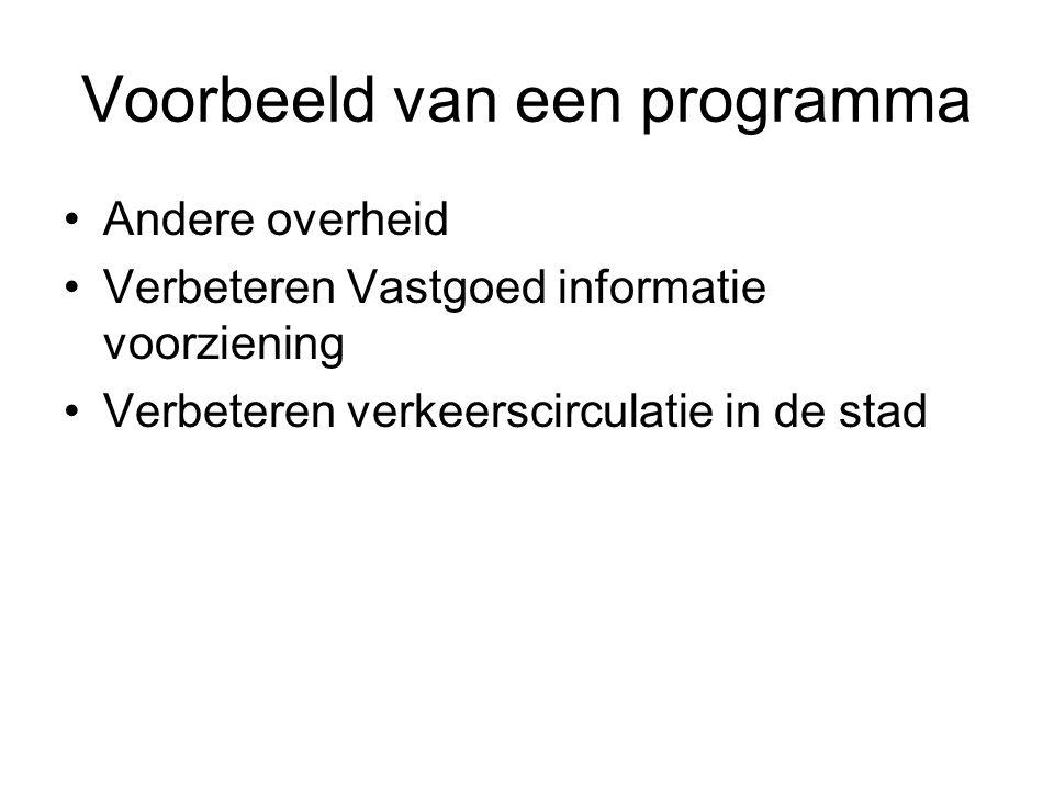 Voorbeeld van een programma Andere overheid Verbeteren Vastgoed informatie voorziening Verbeteren verkeerscirculatie in de stad