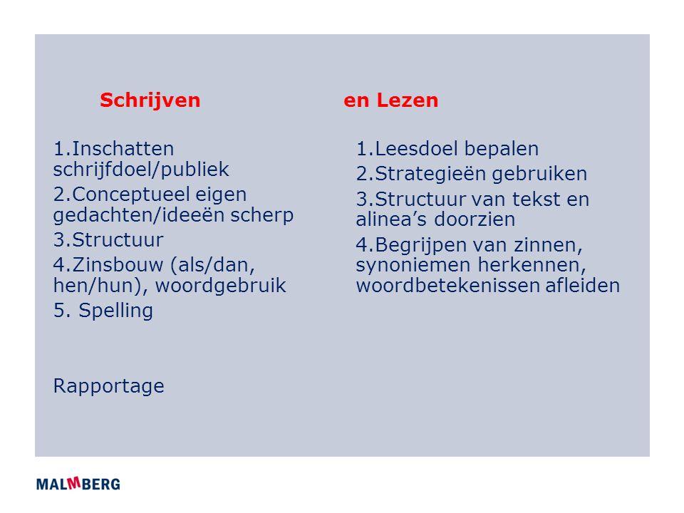 Schrijven en Lezen 1.Inschatten schrijfdoel/publiek 2.Conceptueel eigen gedachten/ideeën scherp 3.Structuur 4.Zinsbouw (als/dan, hen/hun), woordgebruik 5.