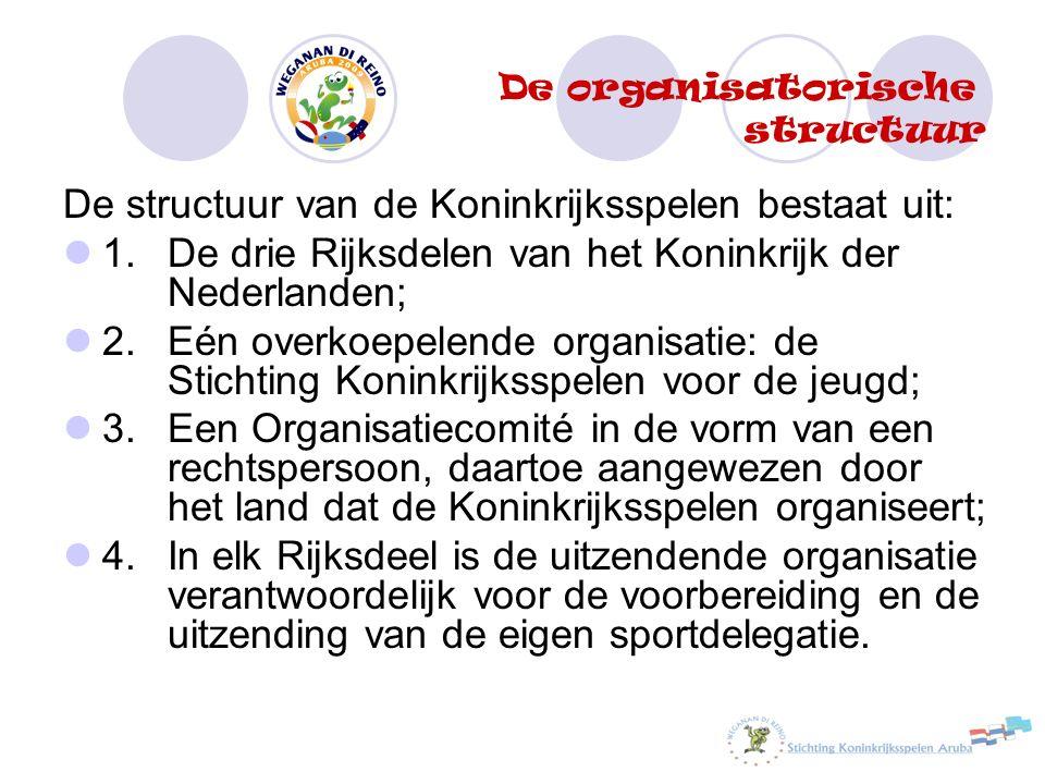 De structuur van de Koninkrijksspelen bestaat uit: 1. De drie Rijksdelen van het Koninkrijk der Nederlanden; 2. Eén overkoepelende organisatie: de Sti