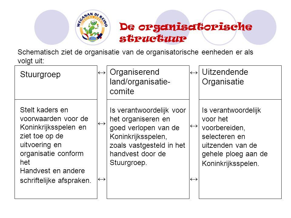 De organisatorische structuur Uitzendende Organisatie Is verantwoordelijk voor het voorbereiden, selecteren en uitzenden van de gehele ploeg aan de Koninkrijksspelen.