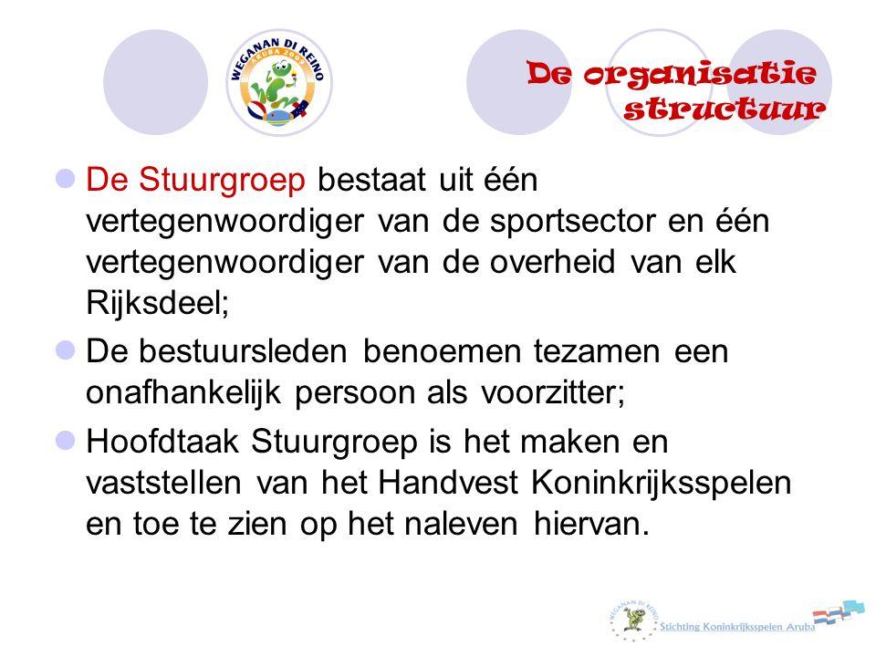 De Stuurgroep bestaat uit één vertegenwoordiger van de sportsector en één vertegenwoordiger van de overheid van elk Rijksdeel; De bestuursleden benoem