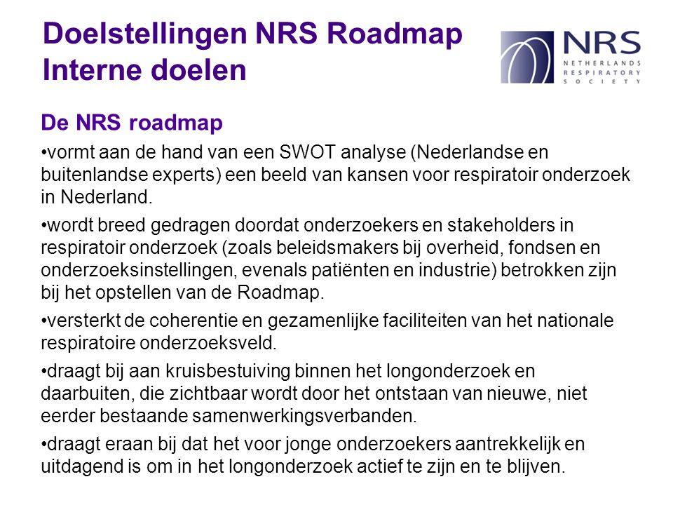 Doelstellingen NRS Roadmap Externe doelen De NRS roadmap vergroot het maatschappelijke bewustzijn (publicaties, nieuwe media) over onderzoek naar longziekten, en de kansen die dit oplevert voor het bestrijden en voorkómen van respiratoire ziekten.